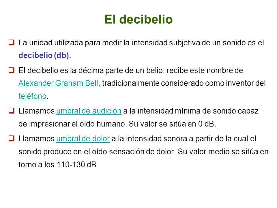 El decibelio La unidad utilizada para medir la intensidad subjetiva de un sonido es el decibelio (db).