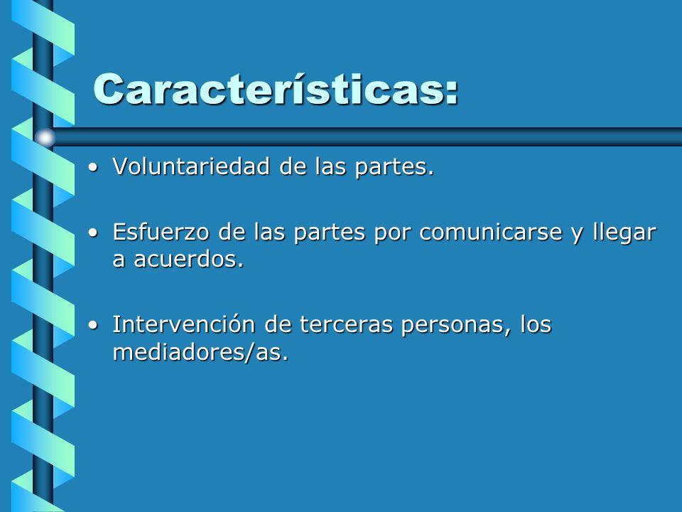 Características: Voluntariedad de las partes.