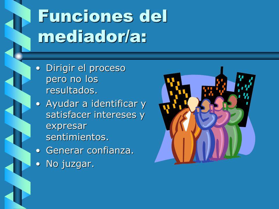 Funciones del mediador/a: