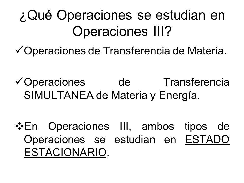 ¿Qué Operaciones se estudian en Operaciones III