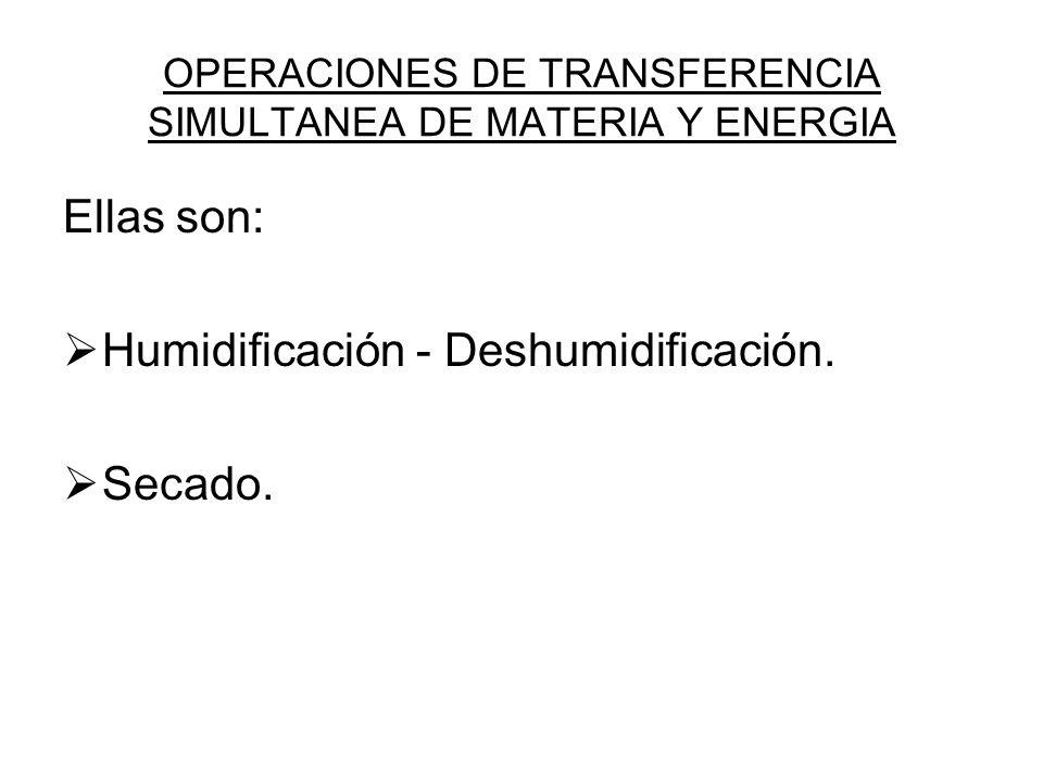 OPERACIONES DE TRANSFERENCIA SIMULTANEA DE MATERIA Y ENERGIA