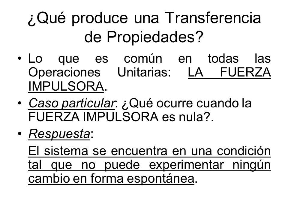 ¿Qué produce una Transferencia de Propiedades