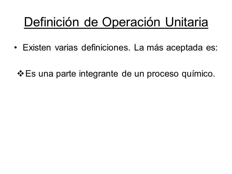 Definición de Operación Unitaria