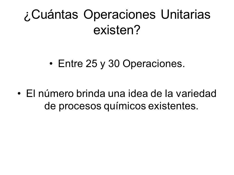 ¿Cuántas Operaciones Unitarias existen