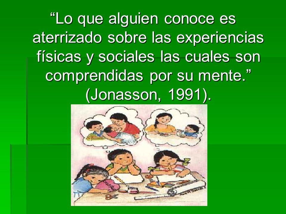 Lo que alguien conoce es aterrizado sobre las experiencias físicas y sociales las cuales son comprendidas por su mente. (Jonasson, 1991).