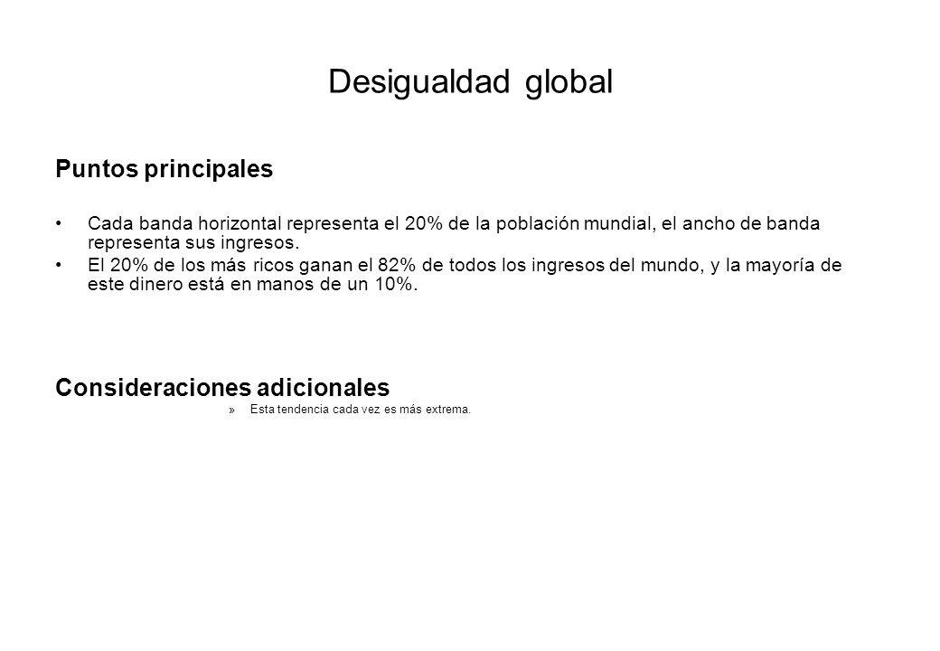 Desigualdad global Puntos principales Consideraciones adicionales