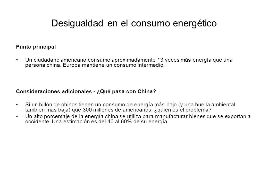 Desigualdad en el consumo energético