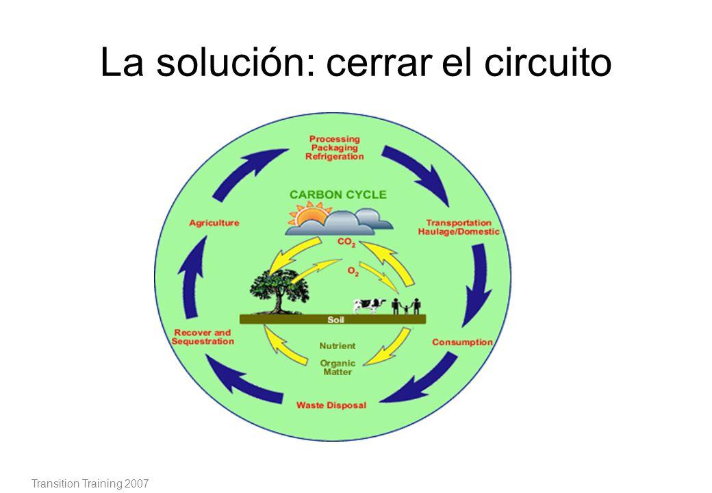 La solución: cerrar el circuito