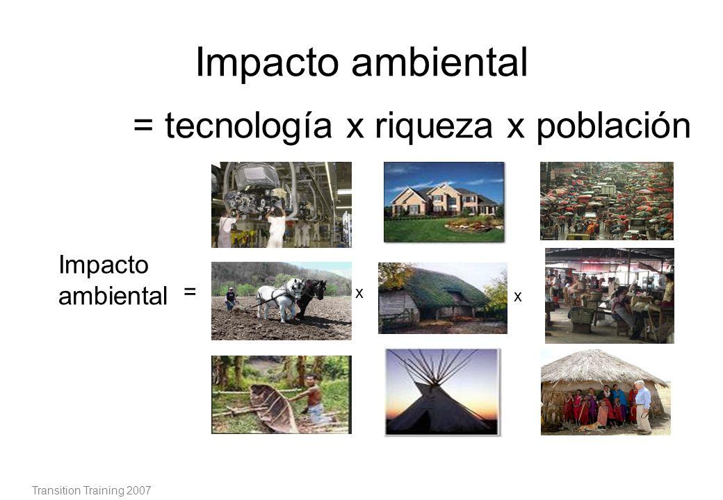 = tecnología x riqueza x población