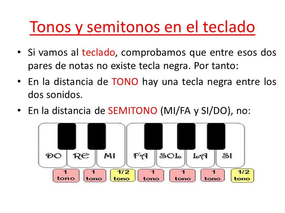 Tonos y semitonos en el teclado