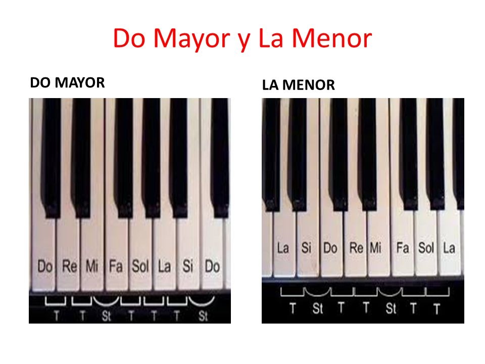Do Mayor y La Menor LA MENOR DO MAYOR