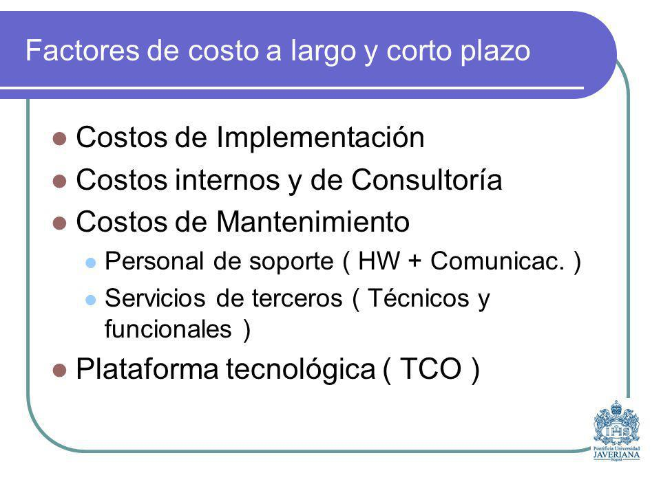 Factores de costo a largo y corto plazo