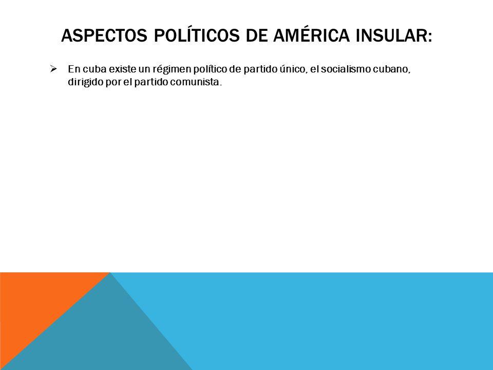 Aspectos políticos de américa insular: