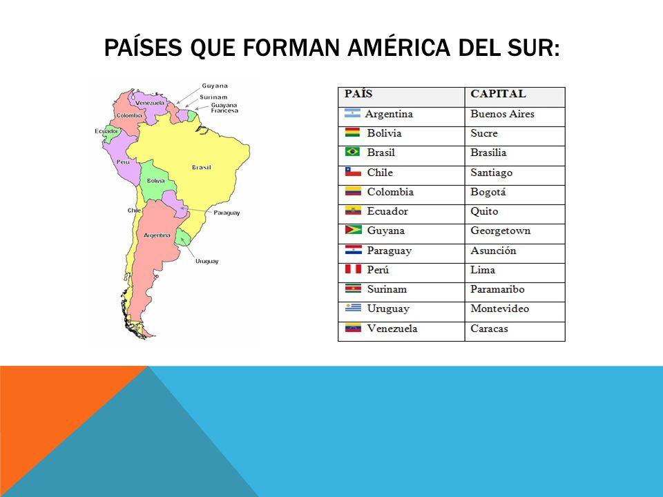 Países que forman américa del sur: