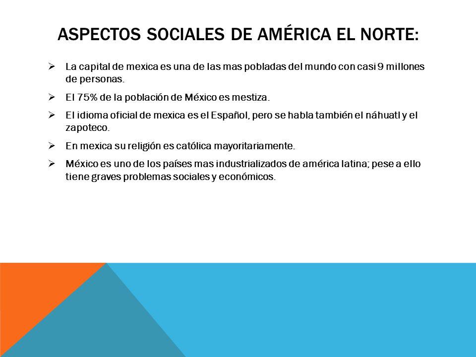 Aspectos sociales de américa el norte: