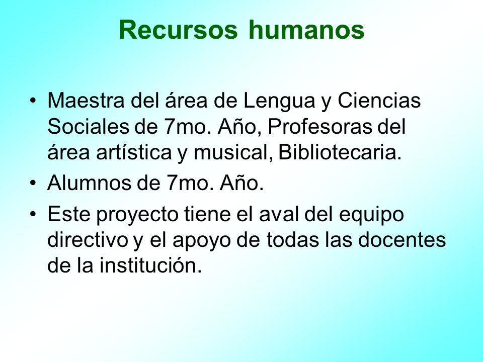 Recursos humanos Maestra del área de Lengua y Ciencias Sociales de 7mo. Año, Profesoras del área artística y musical, Bibliotecaria.