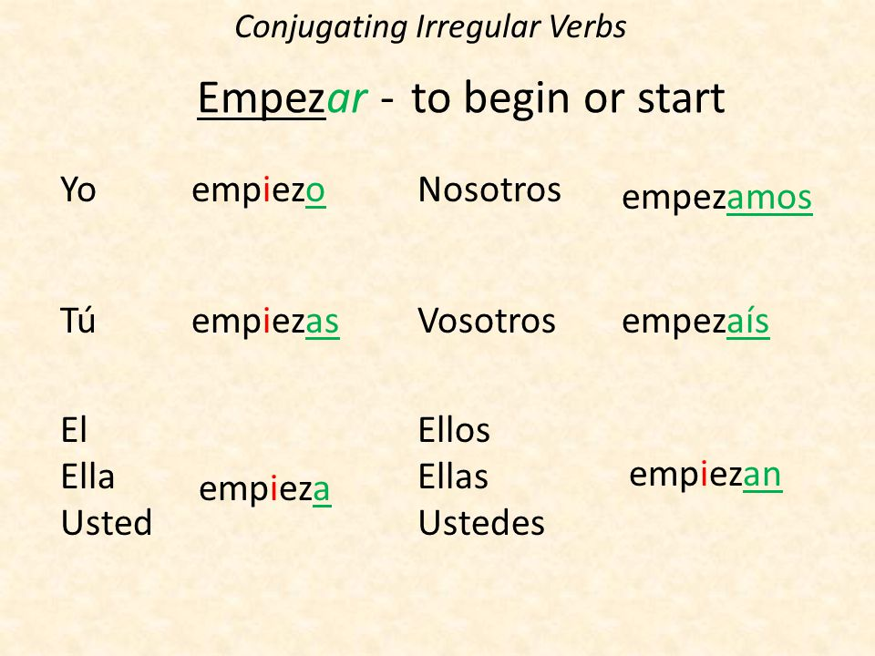 irregular verbs ie verb family add an i before the e
