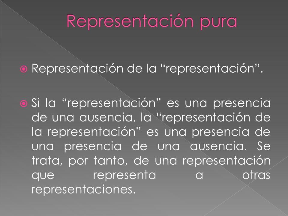 Representación pura Representación de la representación .