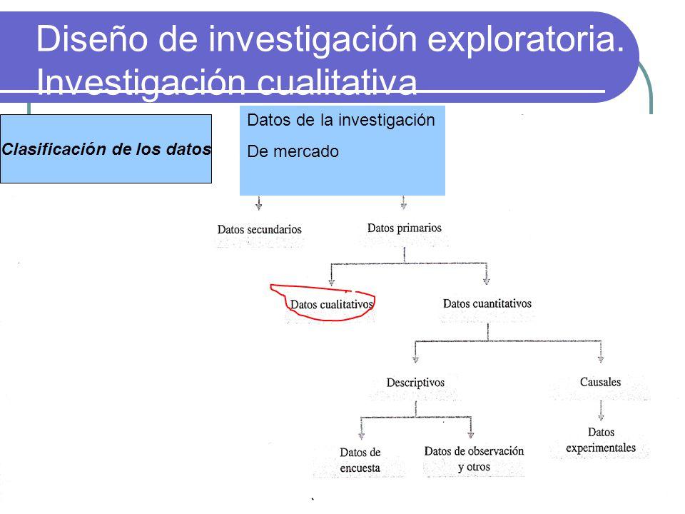 dise o de investigaci n exploratoria investigaci n