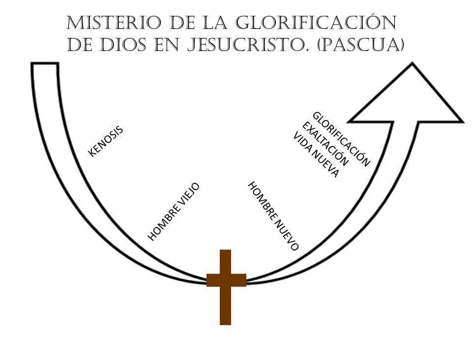 MISTERIO DE LA GLORIFICACIÓN DE DIOS EN JESUCRISTO. (PASCUA)