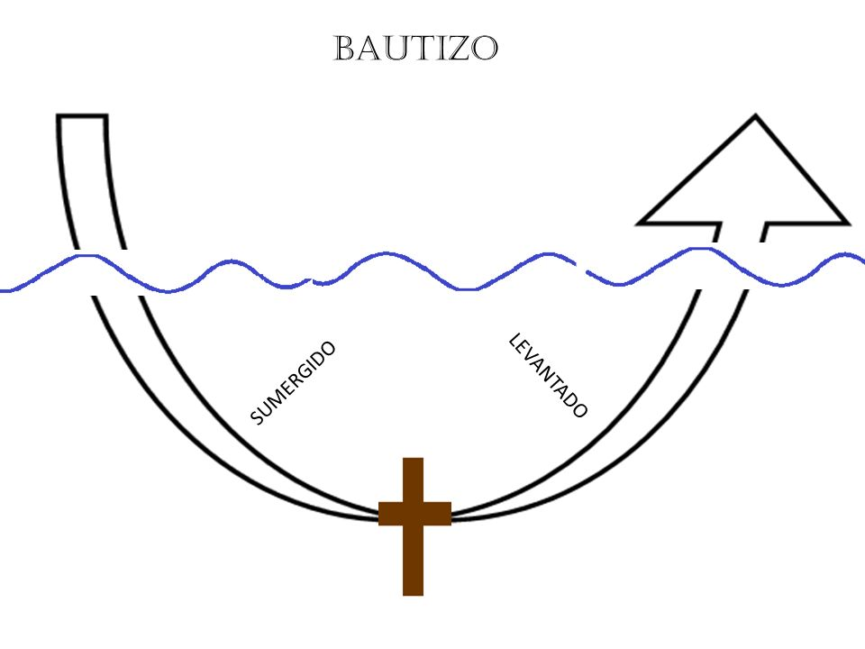 BAUTIZO LEVANTADO SUMERGIDO