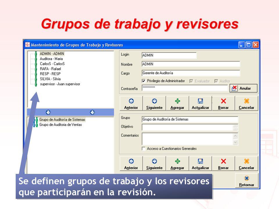 Grupos de trabajo y revisores