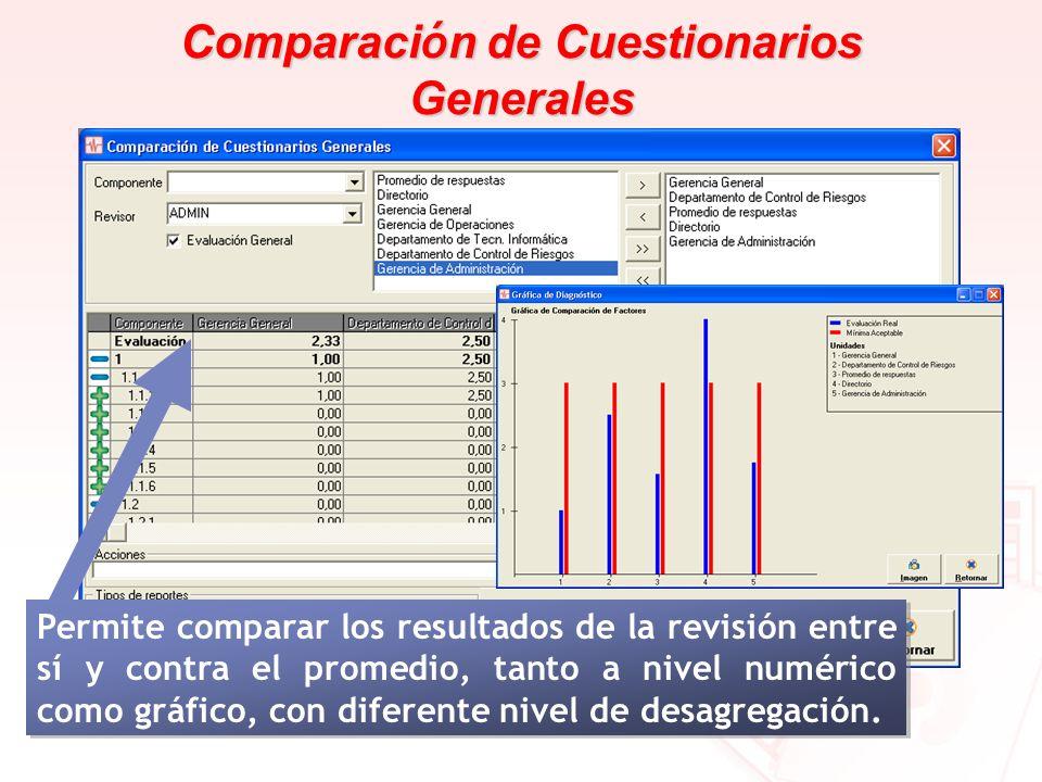 Comparación de Cuestionarios Generales