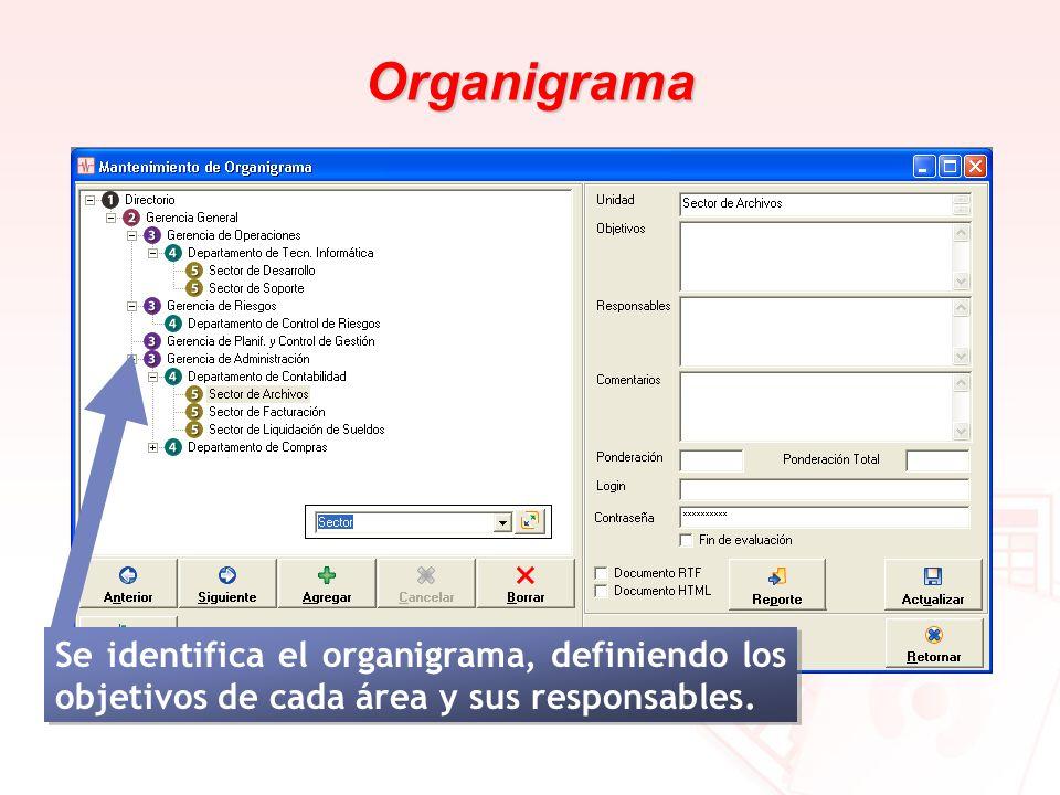 Organigrama Se identifica el organigrama, definiendo los objetivos de cada área y sus responsables.