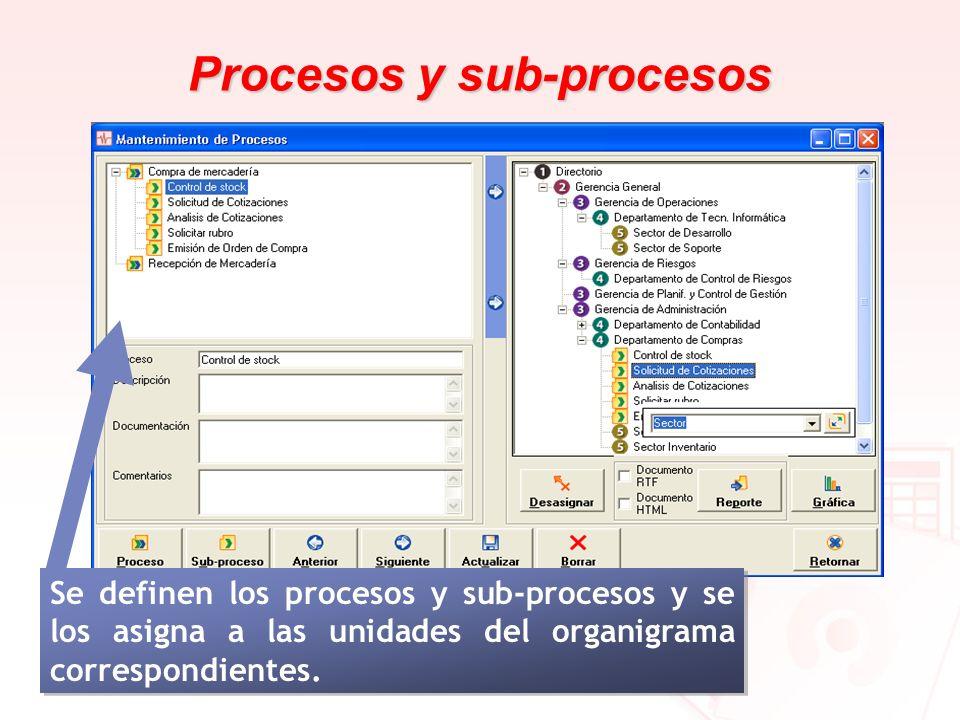 Procesos y sub-procesos