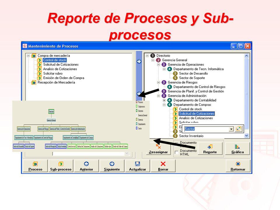 Reporte de Procesos y Sub-procesos