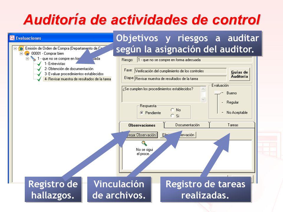 Auditoría de actividades de control