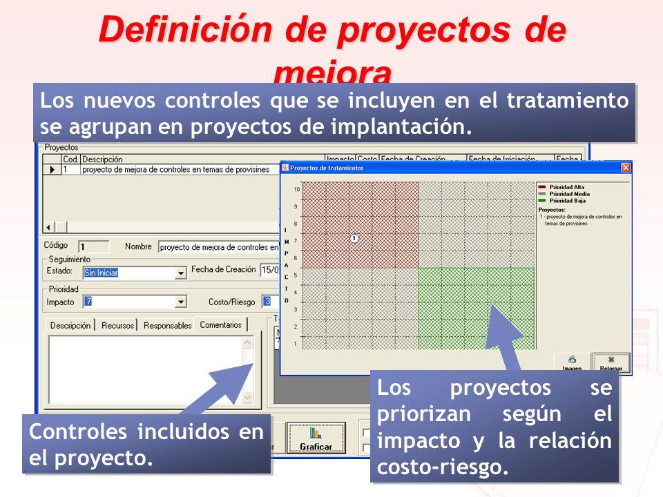 Definición de proyectos de mejora