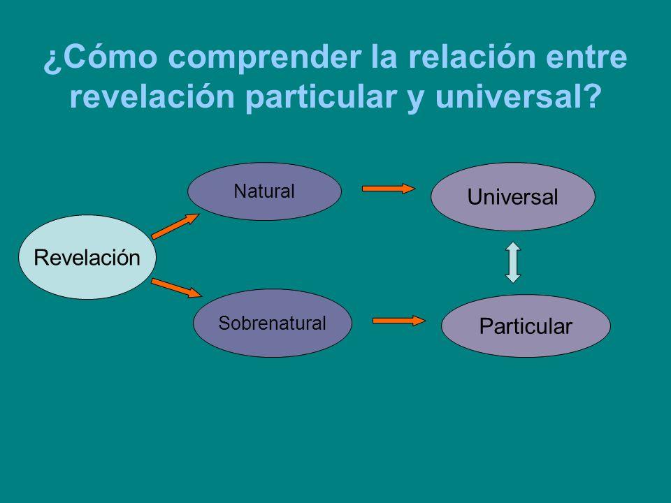 ¿Cómo comprender la relación entre revelación particular y universal
