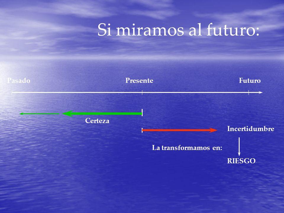 Si miramos al futuro: Pasado Presente Futuro Certeza Incertidumbre
