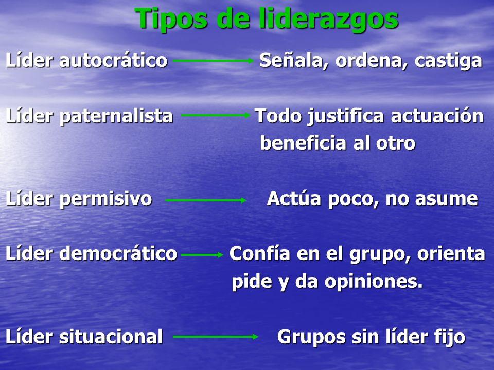 Tipos de liderazgos Líder autocrático Señala, ordena, castiga