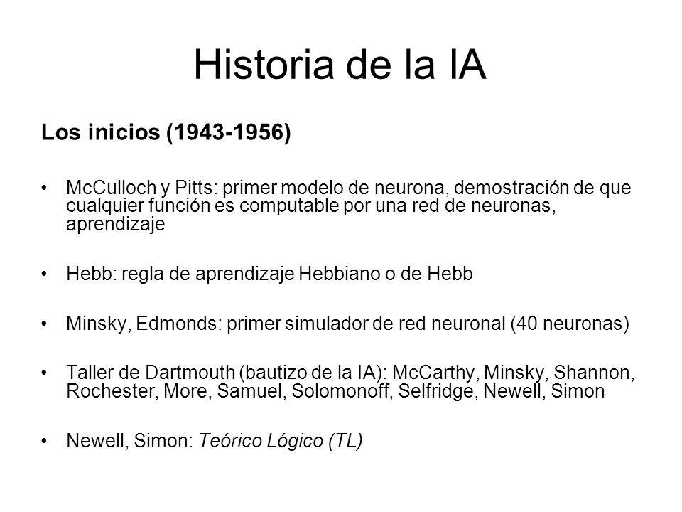 Historia de la IA Los inicios (1943-1956)