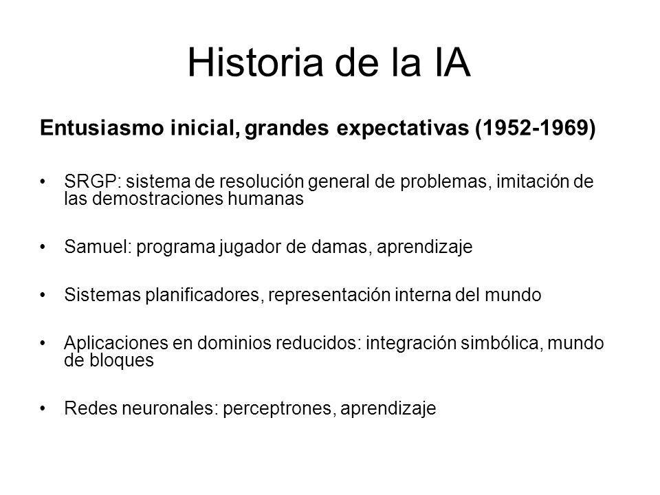 Historia de la IA Entusiasmo inicial, grandes expectativas (1952-1969)