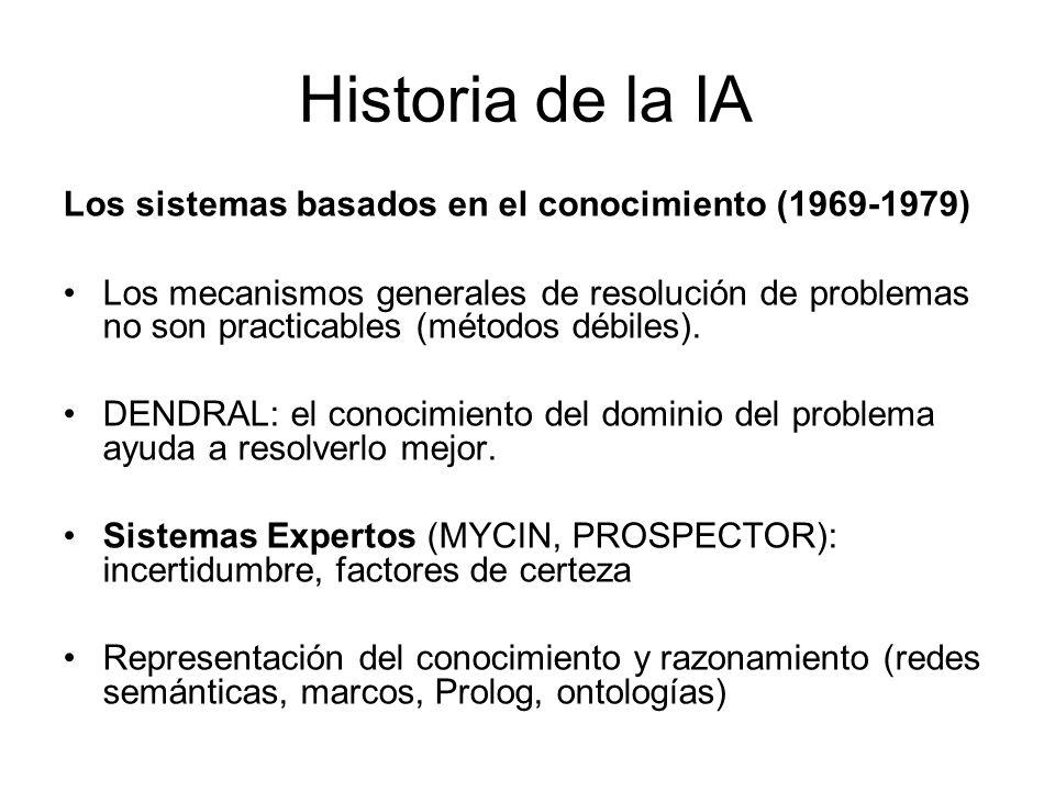 Historia de la IA Los sistemas basados en el conocimiento (1969-1979)
