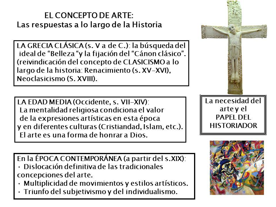 Las respuestas a lo largo de la Historia La necesidad del arte y el