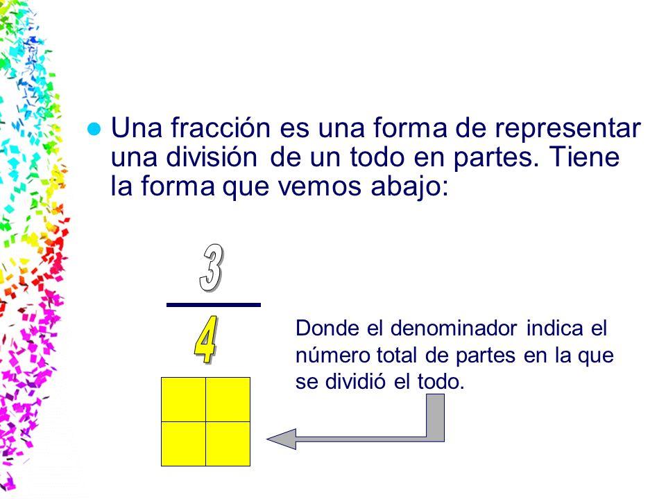 Una fracción es una forma de representar una división de un todo en partes. Tiene la forma que vemos abajo: