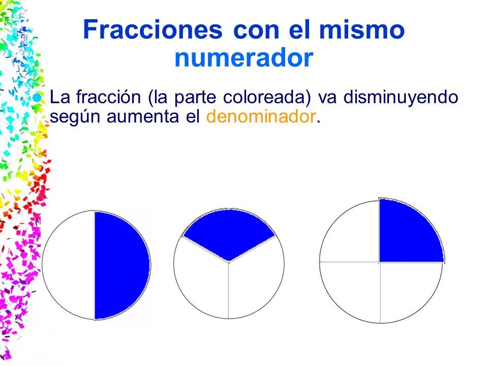 Fracciones con el mismo numerador