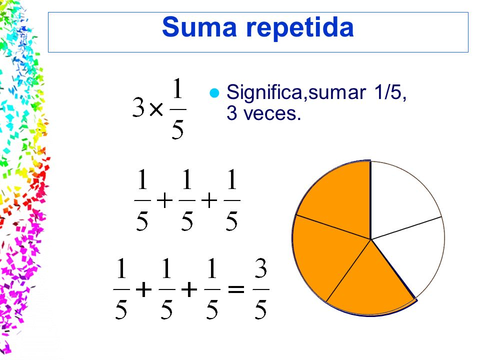 Suma repetida Significa,sumar 1/5, 3 veces.