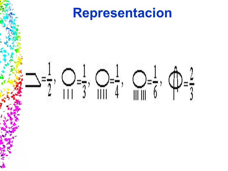 Representacion