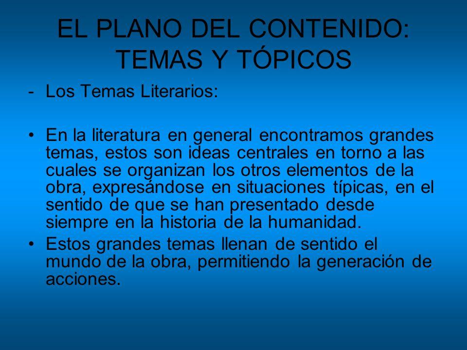 EL PLANO DEL CONTENIDO: TEMAS Y TÓPICOS