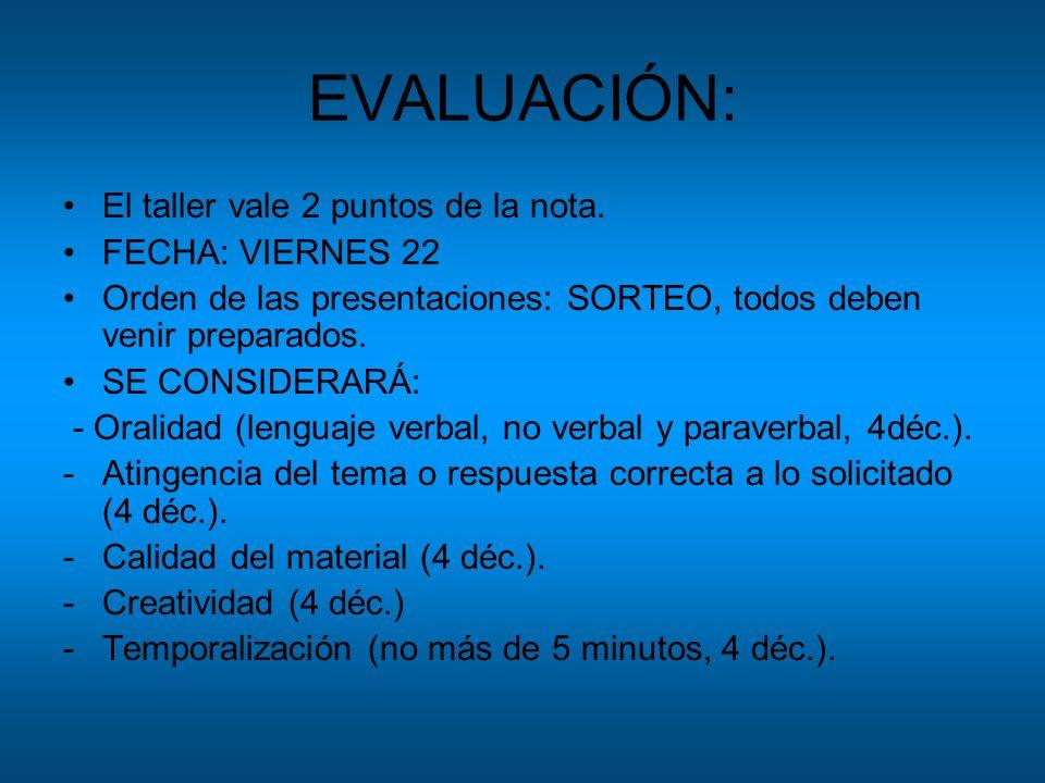 EVALUACIÓN: El taller vale 2 puntos de la nota. FECHA: VIERNES 22