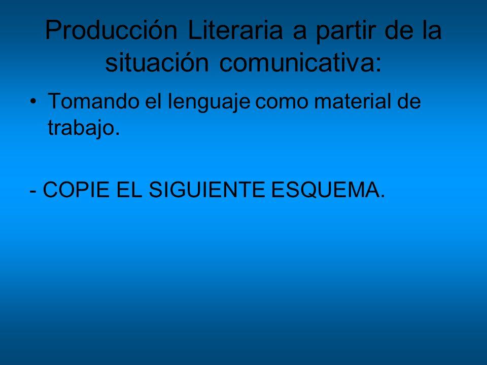 Producción Literaria a partir de la situación comunicativa: