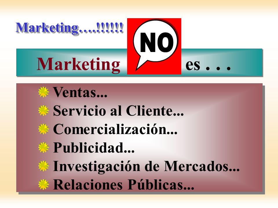 Investigación de Mercados... Relaciones Públicas...