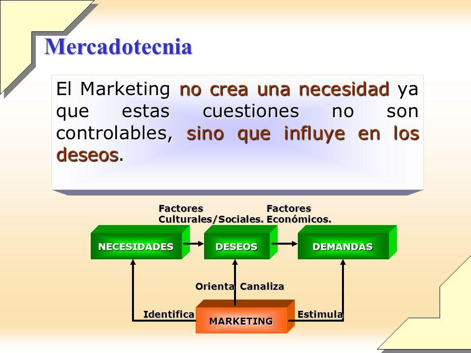 MercadotecniaEl Marketing no crea una necesidad ya que estas cuestiones no son controlables, sino que influye en los deseos.