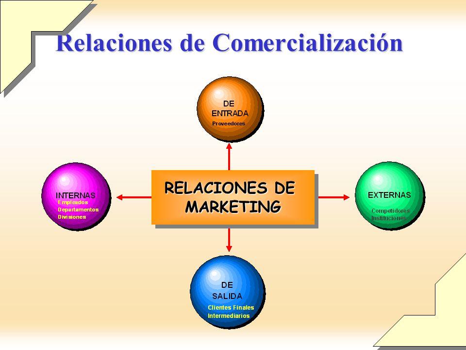 Relaciones de Comercialización