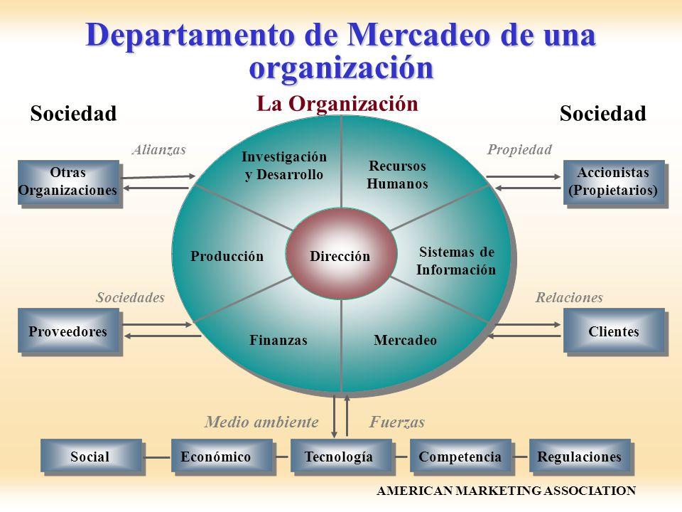 Departamento de Mercadeo de una organización